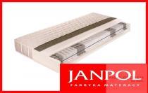 Janpol Ariadna 80x200 cm