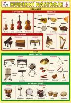 Hudební nástroje - Petr Kupka