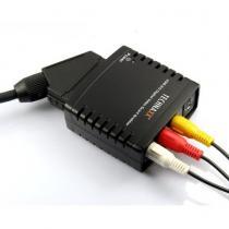 Technaxx Video Grabber