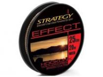 Strategy Effect 20m
