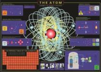 EUROGRAPHICS 1000 dílků - Atom