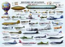 EUROGRAPHICS 1000 dílků - Historie letectví