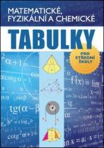 Ottovo nakladatelství Matematické, fyzikální a chemické tabulky