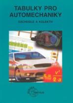 SOBOTÁLES Tabulky pro automechaniky