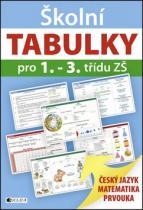 FRAGMENT Školní TABULKY pro 1.-3. třídu ZŠ