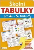 FRAGMENT Školní TABULKY pro 4.-5. třídu ZŠ