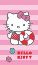 CTI Hello Kitty Deauville jarní kolekce