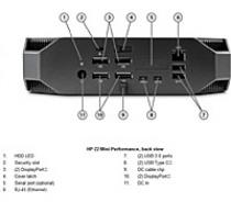 Hewlett Packard Z2mini G3 Performance
