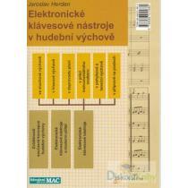 Elektronické klávesové nástroje