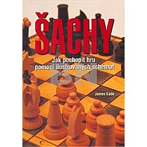 James Eade: Šachy