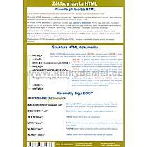 Základy HTML mapka