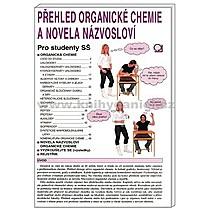 Danuše Pečová Přehled organické chemie a novela názvosloví