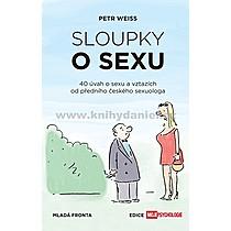 Jiří Weiss Sloupky o sexu
