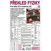 Jiří Lošťák Přehled fyziky