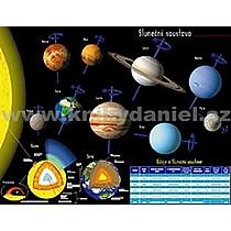 Sluneční soustava (Computer Media)