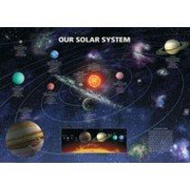 POSTERS SOLAR SYSTEM plakát 91 x 61 cm