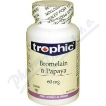 TROPHIC CANADA LTD. Bromelain