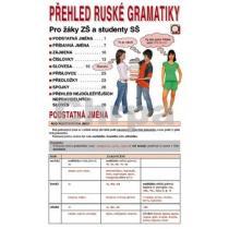 Přehled ruské gramatiky pro ZŠ a SŠ