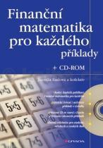 Jarmila Radová: Finanční matematika pro každého